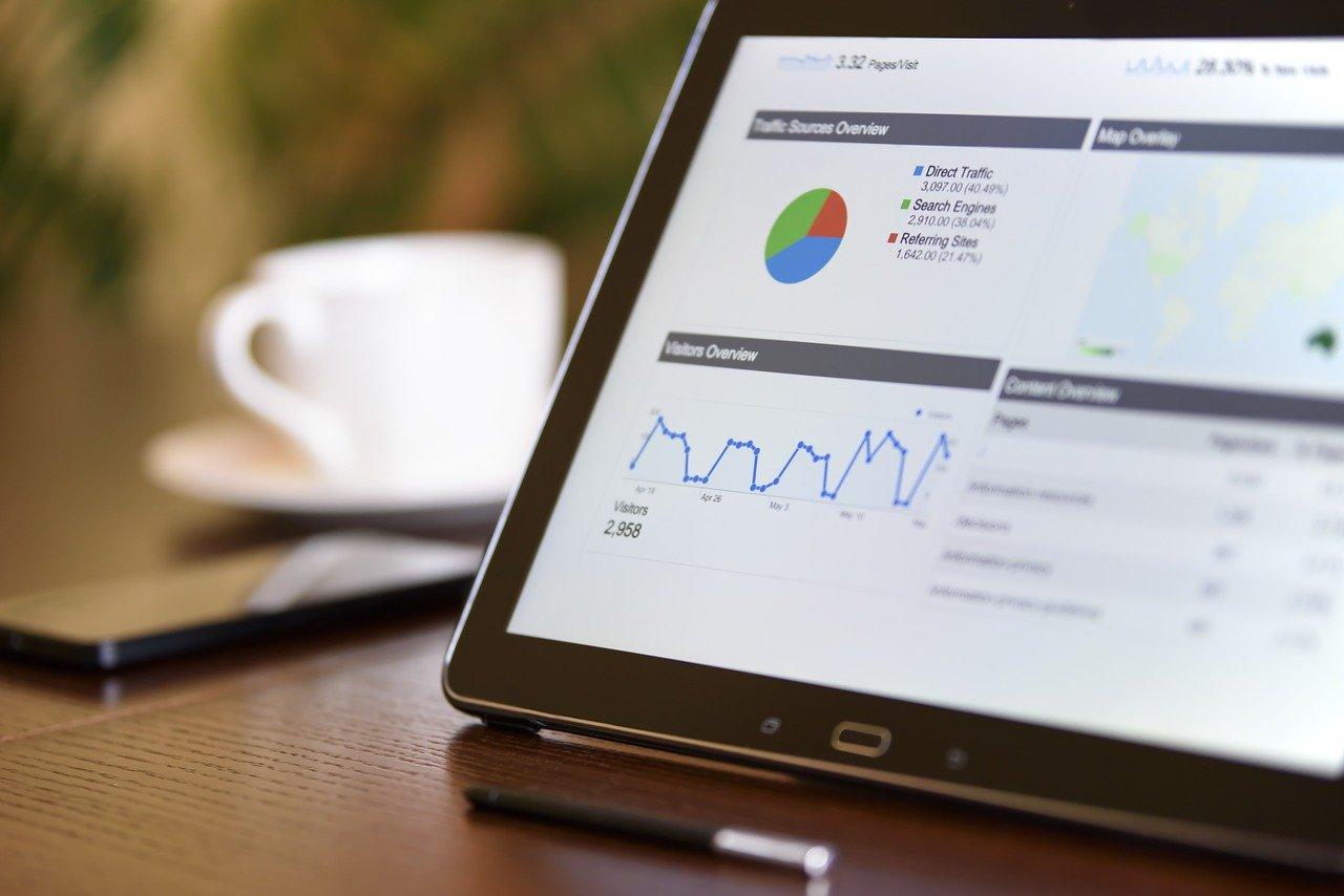 SEO Google Analitycs